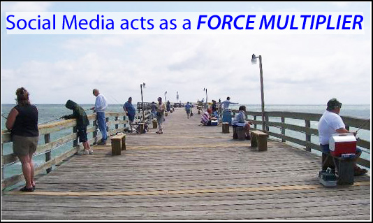Social Media acts as a Force Multiplier for Law Practice Websites.